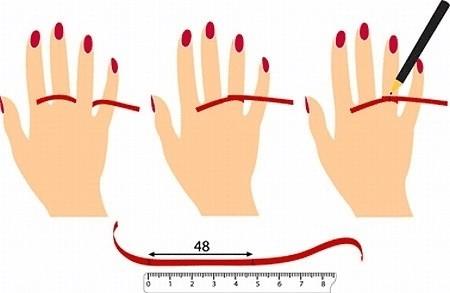 size-help سایز انگشتر : راهنمای سایز انگشتر + نکات ضروری در تعیین سایز انگشت