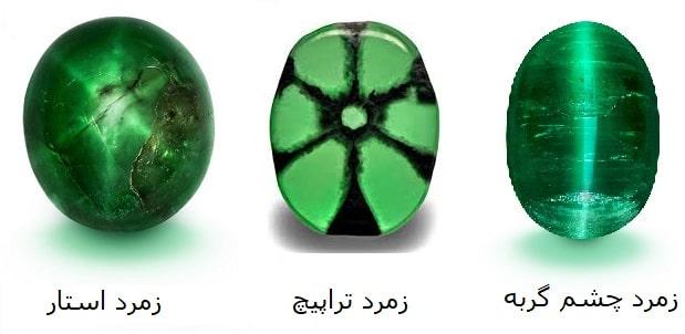 -انواع-زمرد زمرد: خواص انگشتر و سنگ زمرد سبز + ویژگی ها و نحوه تشخیص سنگ زمرد