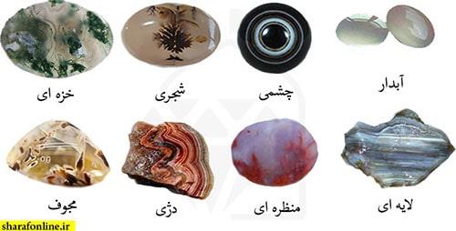 types-of-agate1 عقیق : پیشینه، انواع، تشخیص اصالت، روایات، خواص و قیمت سنگ عقیق اصل