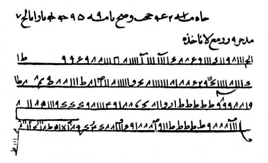 Amulet1 حرز امام جواد چیست؟ معنی، آداب و خواص حرز امام جواد علیه السلام