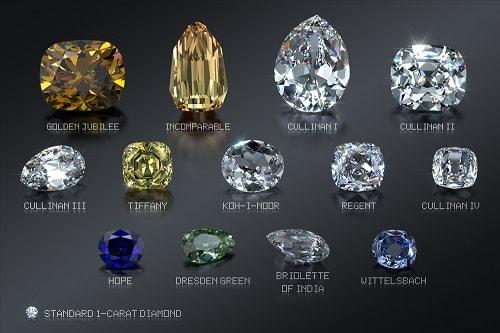 Coh-I-Noor-diamond الماس کوه نور و الماس دریای نور داستانی عجیب از نادرشاه تا ملکه انگلیس