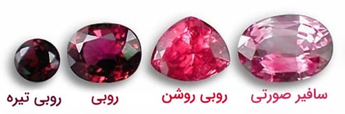 types-of-ruby یاقوت سرخ : روش تشخیص + خواص یاقوت سرخ در احادیث و منابع علمی