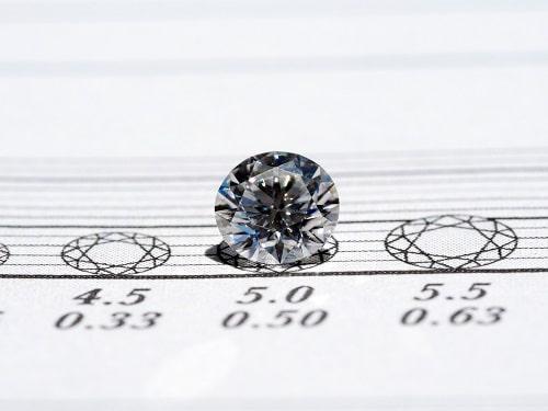 diamond-table3-min قیمت هر قیراط الماس به دلار + قیمت هر گرم الماس به تومان (بررسی دقیق)