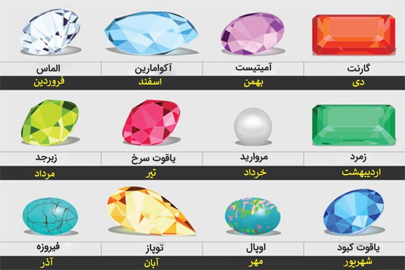 جدول سنگ های ماه تولد